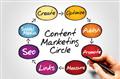 7 Chiến lược content marketing đáng chú ý trong năm 2019
