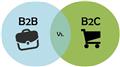 Phân biệt 2 mô hình kinh doanh B2B và B2C
