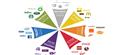 Cách Lựa chọn màu sắc để thu hút khách hàng