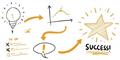 5 Phương thức tiếp thị nội dung hiệu quả với khách hàng mục tiêu