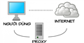 Thiết lập Proxy cho máy ảo NOX - FPlus