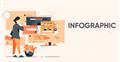 Infographic là gì? Quy trình tạo nên một Infographic như thế nào?