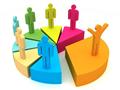 Phân khúc khách hàng và các cách phân khúc khách hàng